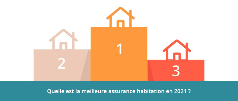 Classement meilleure assurance habitation2021-2022