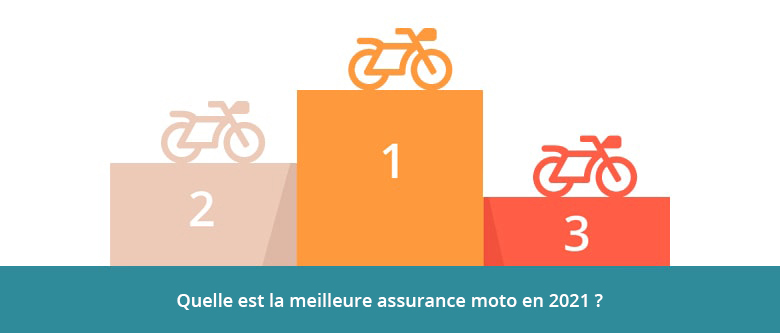 meilleure-assurance-moto-2020-2021
