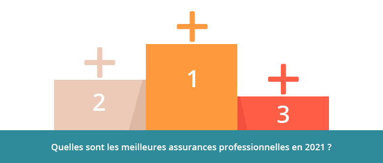 Classement meilleure assurances professionnelles2021-2022